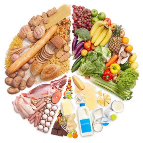 Thực phẩm nên ăn khi bị viêm đại tràng co thắt 1